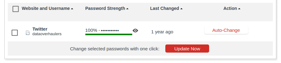 Does changing your password stop hackers + 5 essential tips